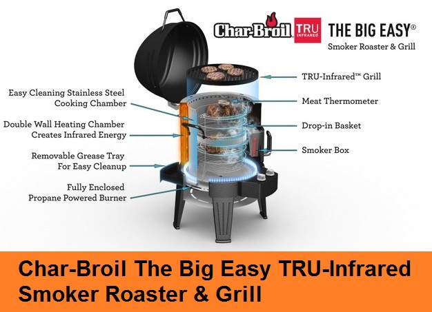 Char-Broil The Big Easy Smoker Review